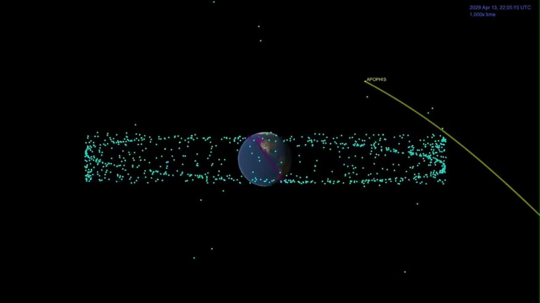 Apophis Asteroid and Earth at Closest Approach