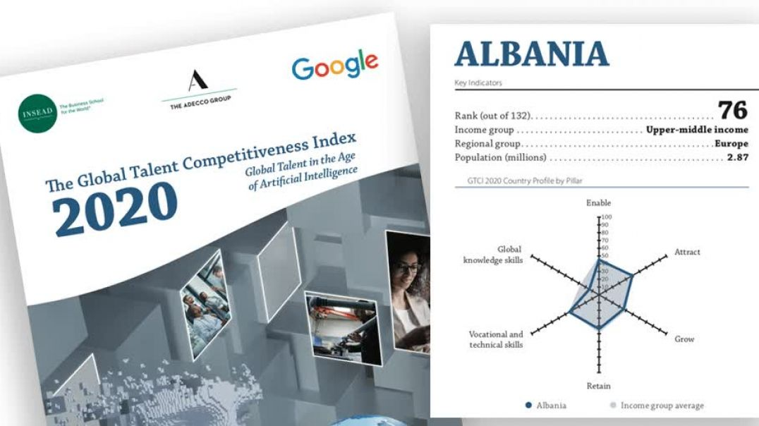 Basha publikon raportin e Global Talent Competitiveness Index